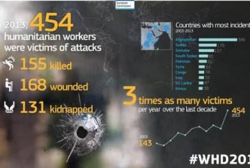 Journée mondiale de l'aide humanitaire 2014