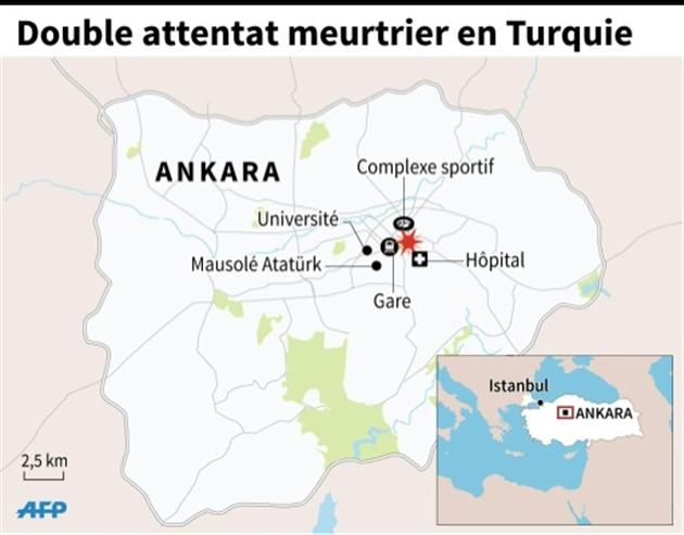 Attaques d'Ankara