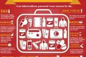 Sac d'urgence en cas de séisme et alluvion. Qu'est-ce qu'il doit contenir ?