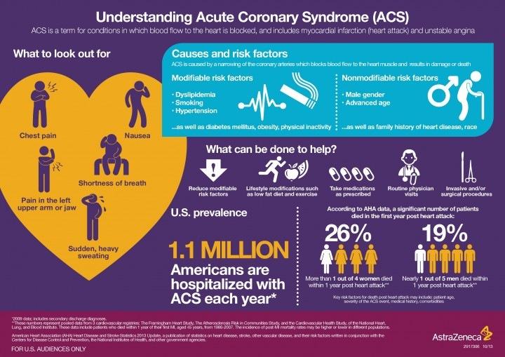 understanding-acs-infographic-final-10-24-13