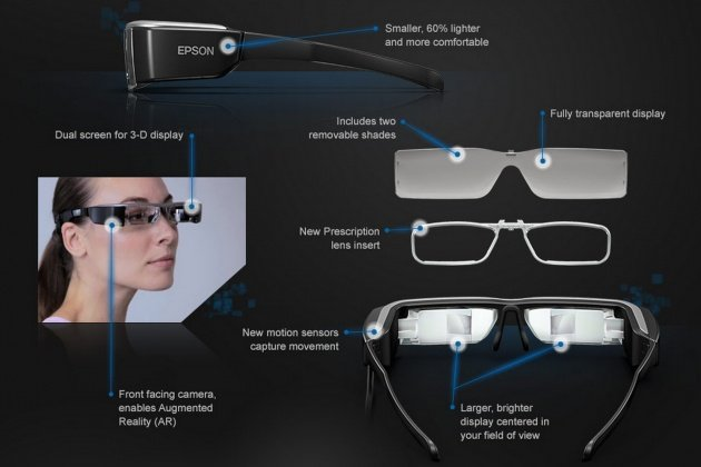 630x420xMoverio_BT-200_Smart_Glasses_01-630×420.jpg.pagespeed.ic.CuSThmPIWx