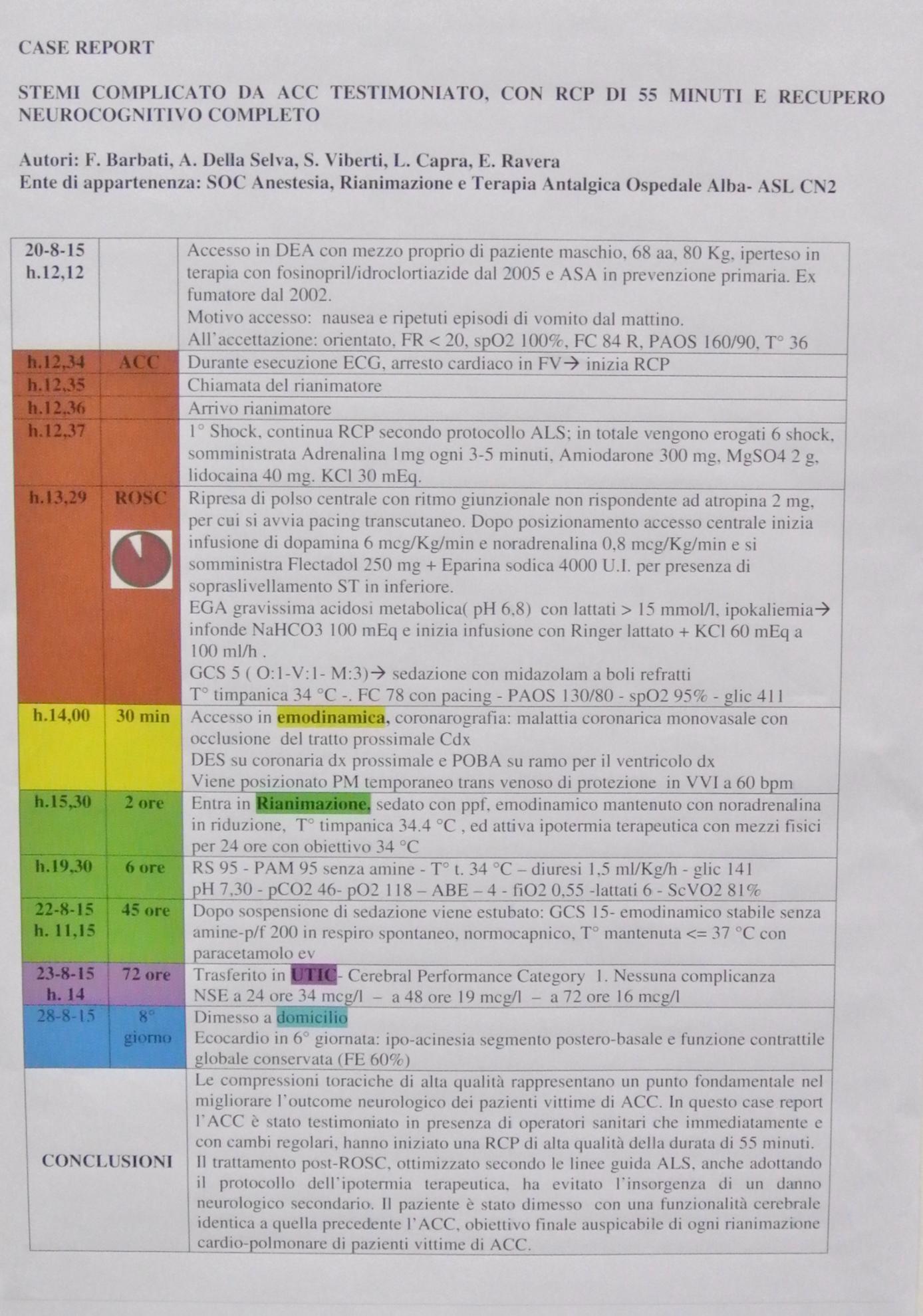 03-stemi-complicato-acc-rcp-55min-rosc-neuro-completo-barbati-dellaselva-viberti-capra