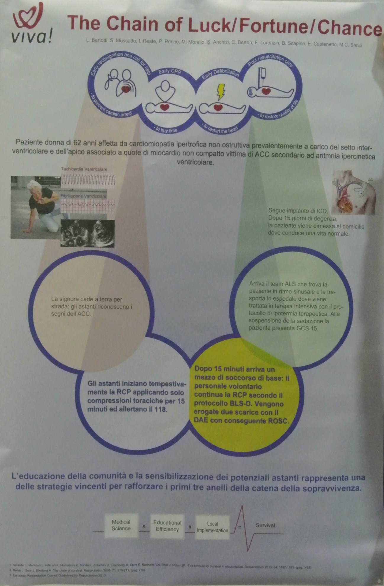 16-chain-fortune-mussatto-reato-perino-morello-anchisi-berton-lorenzin-scarpino-castenetto-sanci