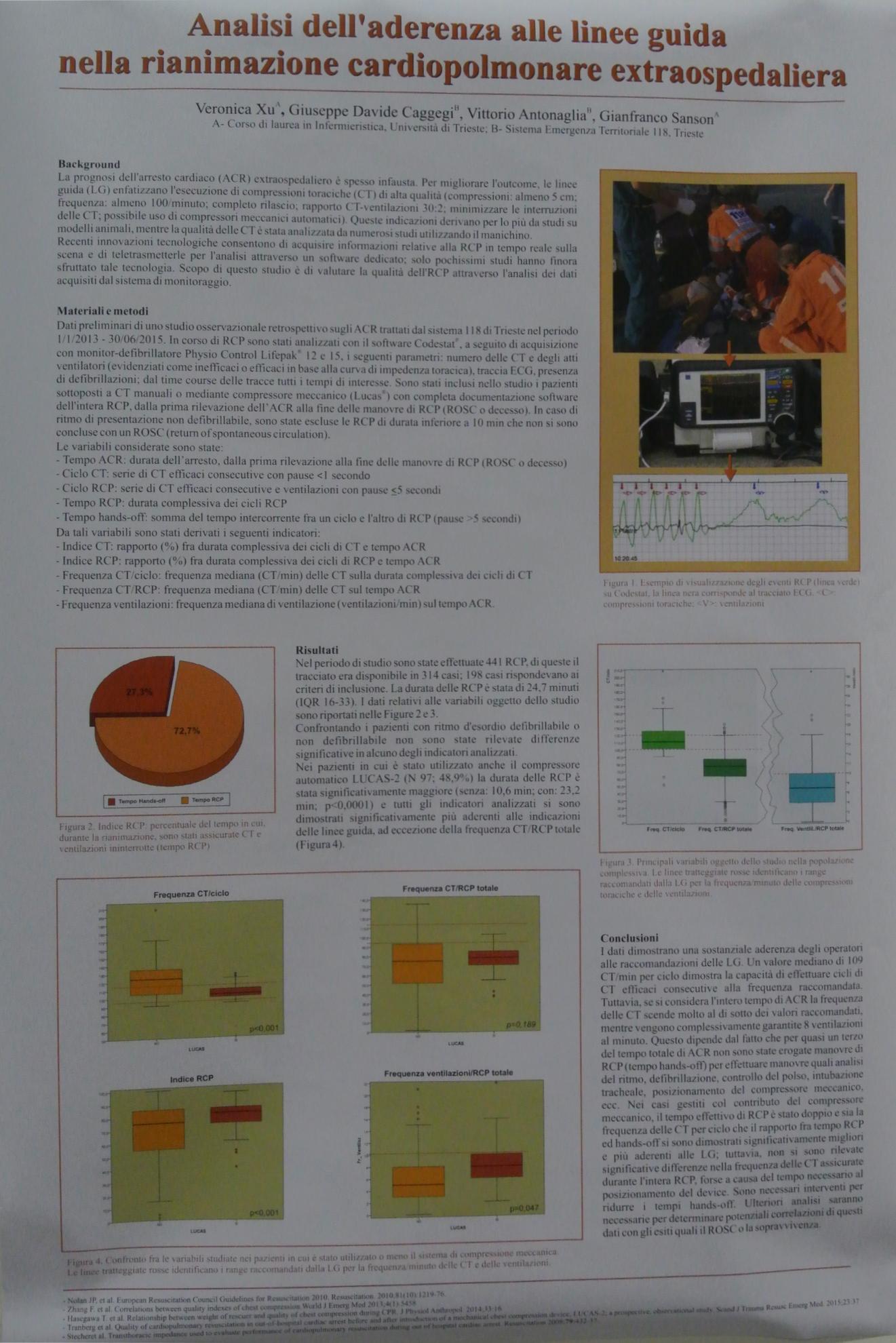 23-analisi-aderenza-lineeguida-rianimazione-XU-Caggegi-ANTONAGLIA