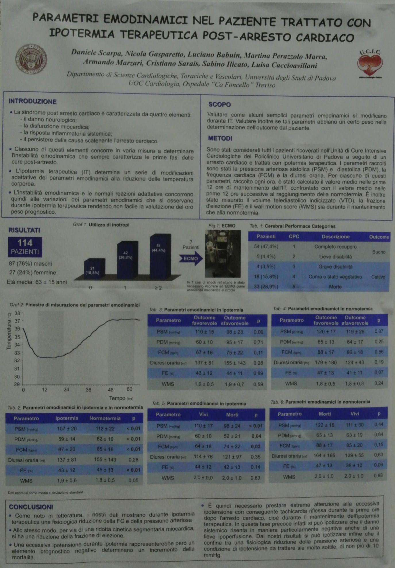 22-parametri-emo-pz-ipotermia-terapeutica-scarpa-gasparetto-babuin-perazzolo-marzari