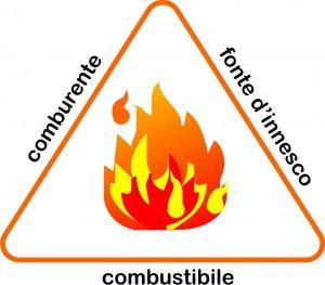traingolo-combustione