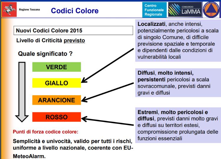 significato-colori