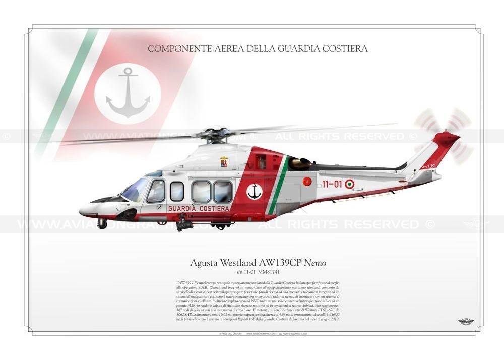 Elitrasporto sanitario di emergenza da parte della Guardia Costiera: intervento fra Livorno e Portoferraio | Emergency Live 1