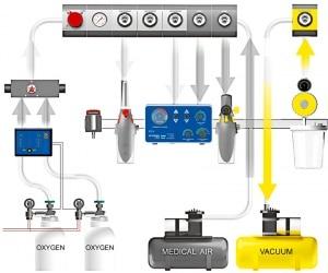 300px-Impianto-ossigeno