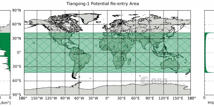 esa_esoc_tiangong1_risk_map_jan2018-1024×375