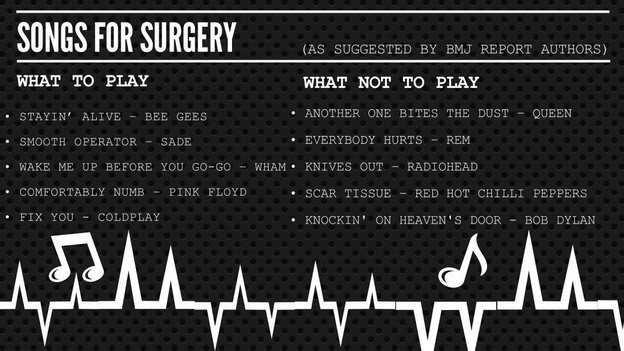 Music when operating on patients? 'makes surgery less stressful'