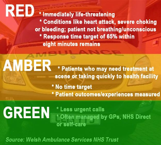 new colour coded 999 ambulance call system starts - Ambulance Pictures To Colour