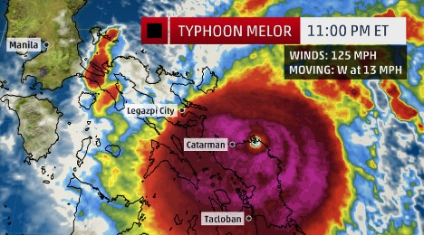 Philippines: 725.000 people fled their home after Typhoon Melor / Nona arrive