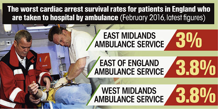 ambulance-2-england