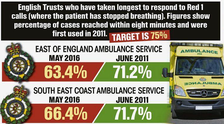 ambulance-1-e1469922521615