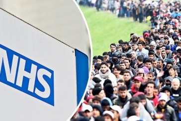 Immigrants and overseas are patients not eligible for free NHS care. They will be charged up-front for non-urgent treatment