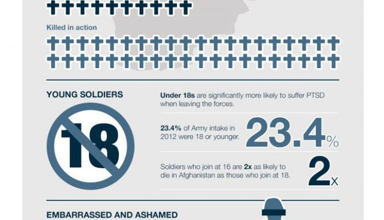 military-infographic-1